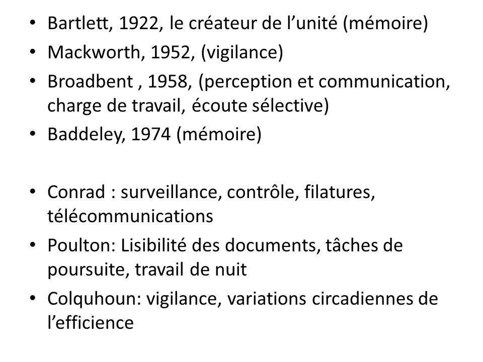 Bartlett, 1922, le créateur de l'unité (mémoire)