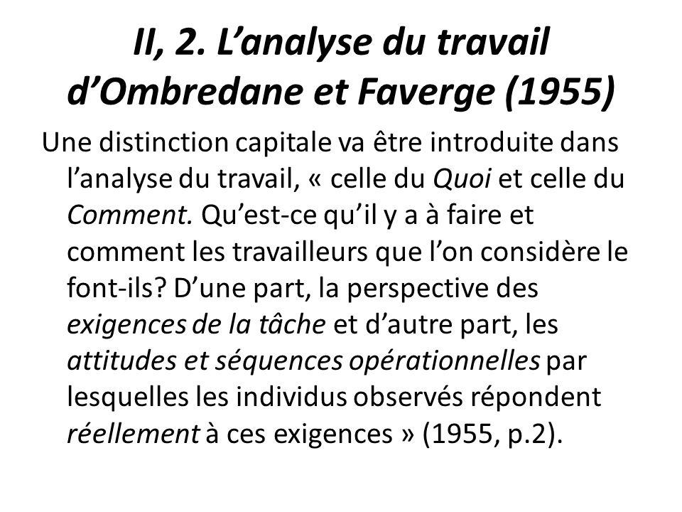 II, 2. L'analyse du travail d'Ombredane et Faverge (1955)