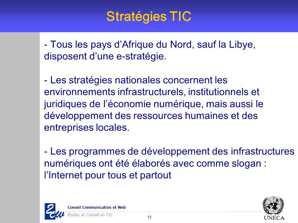 Stratégies TIC Tous les pays d'Afrique du Nord, sauf la Libye, disposent d'une e-stratégie.