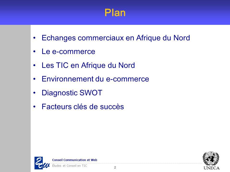 Plan Echanges commerciaux en Afrique du Nord Le e-commerce
