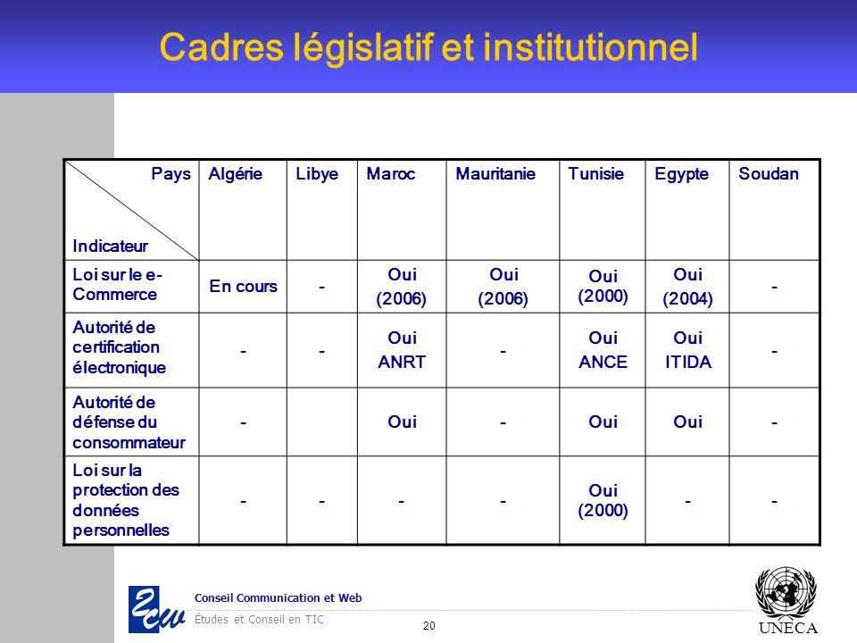 Cadres législatif et institutionnel