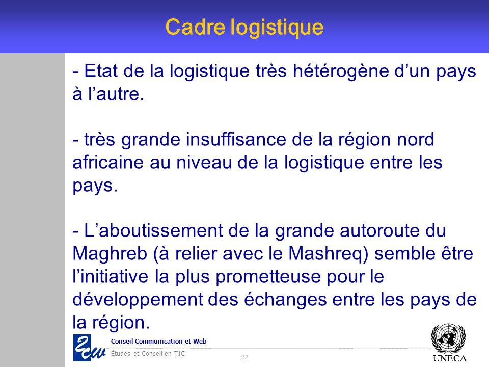 Cadre logistique Etat de la logistique très hétérogène d'un pays à l'autre.
