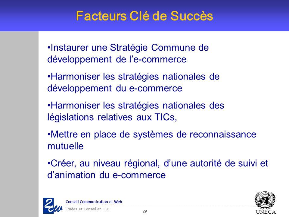 Facteurs Clé de SuccèsInstaurer une Stratégie Commune de développement de l'e-commerce.