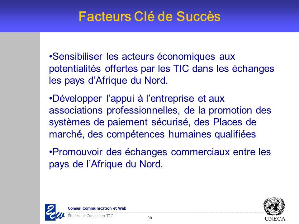 Facteurs Clé de Succès Sensibiliser les acteurs économiques aux potentialités offertes par les TIC dans les échanges les pays d'Afrique du Nord.