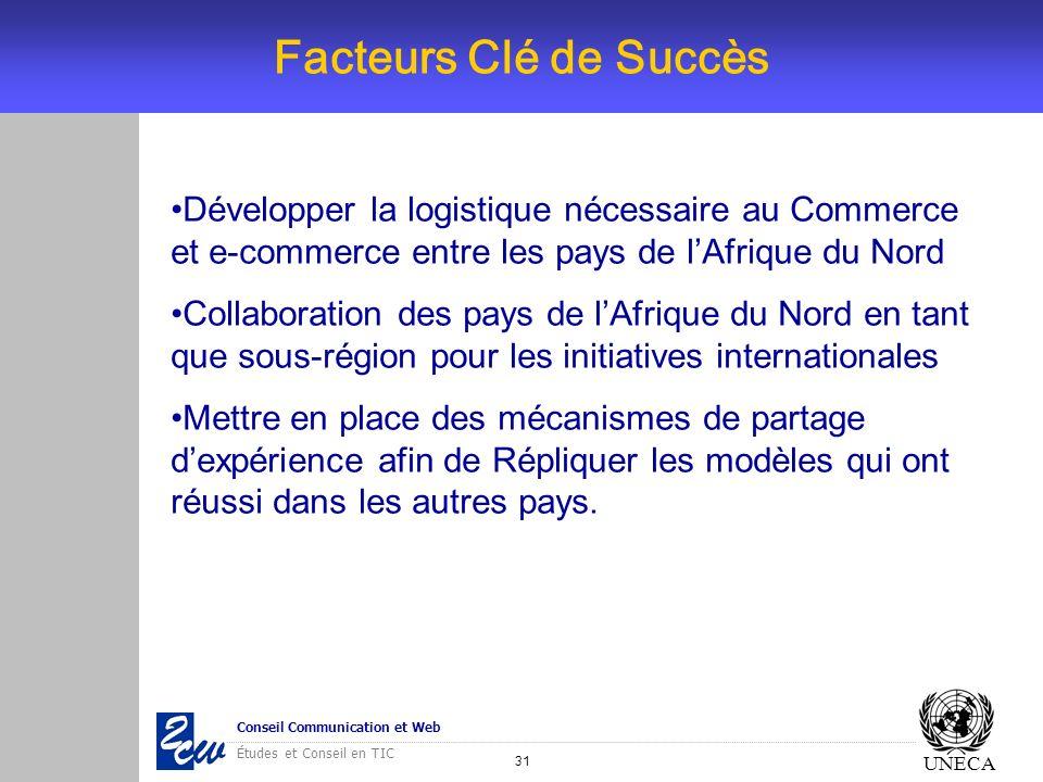 Facteurs Clé de SuccèsDévelopper la logistique nécessaire au Commerce et e-commerce entre les pays de l'Afrique du Nord.