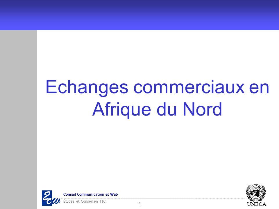 Echanges commerciaux en Afrique du Nord