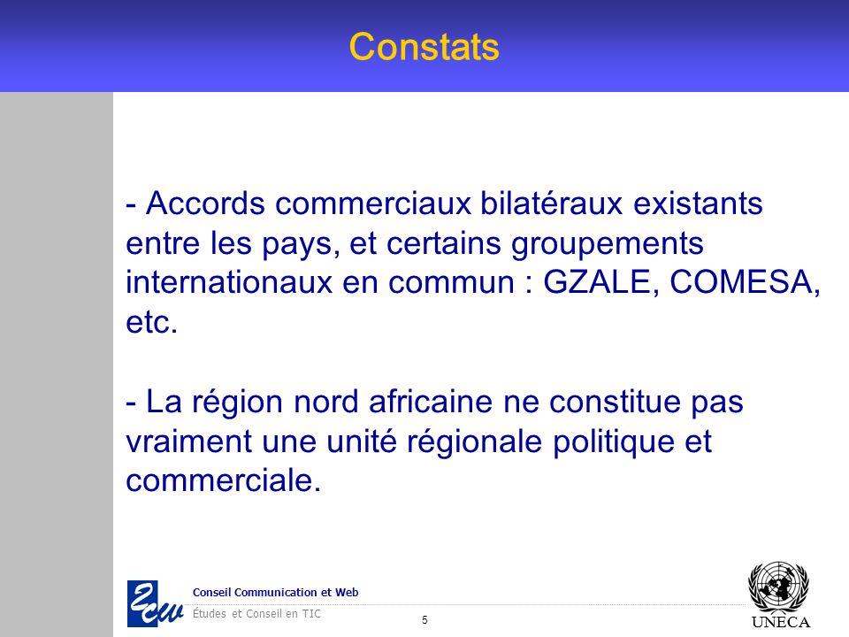 Constats Accords commerciaux bilatéraux existants entre les pays, et certains groupements internationaux en commun : GZALE, COMESA, etc.