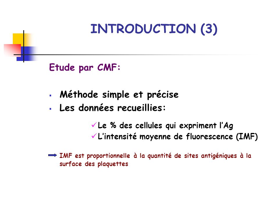 INTRODUCTION (3) Etude par CMF: Méthode simple et précise