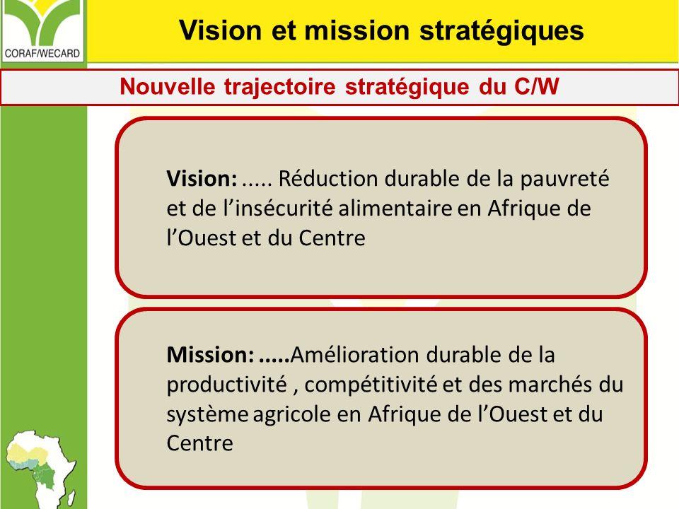 Vision et mission stratégiques
