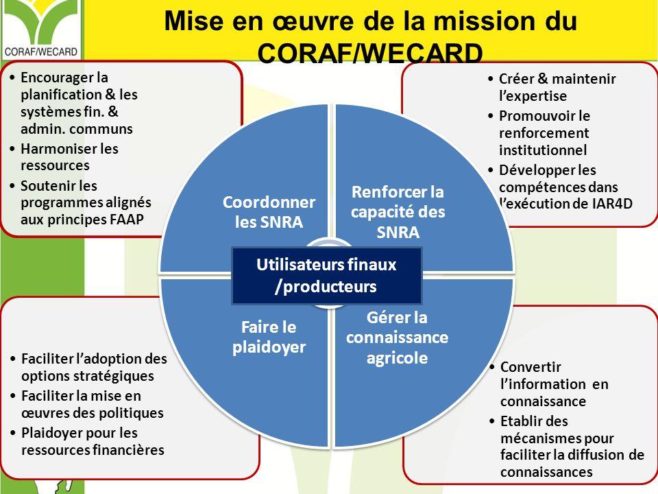 Mise en œuvre de la mission du CORAF/WECARD