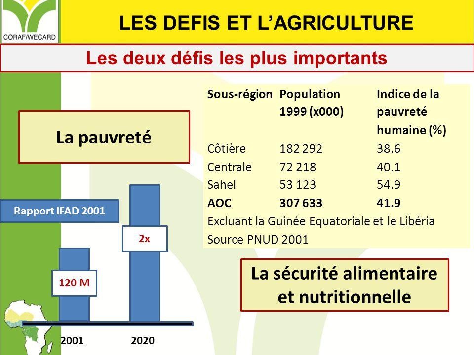 LES DEFIS ET L'AGRICULTURE
