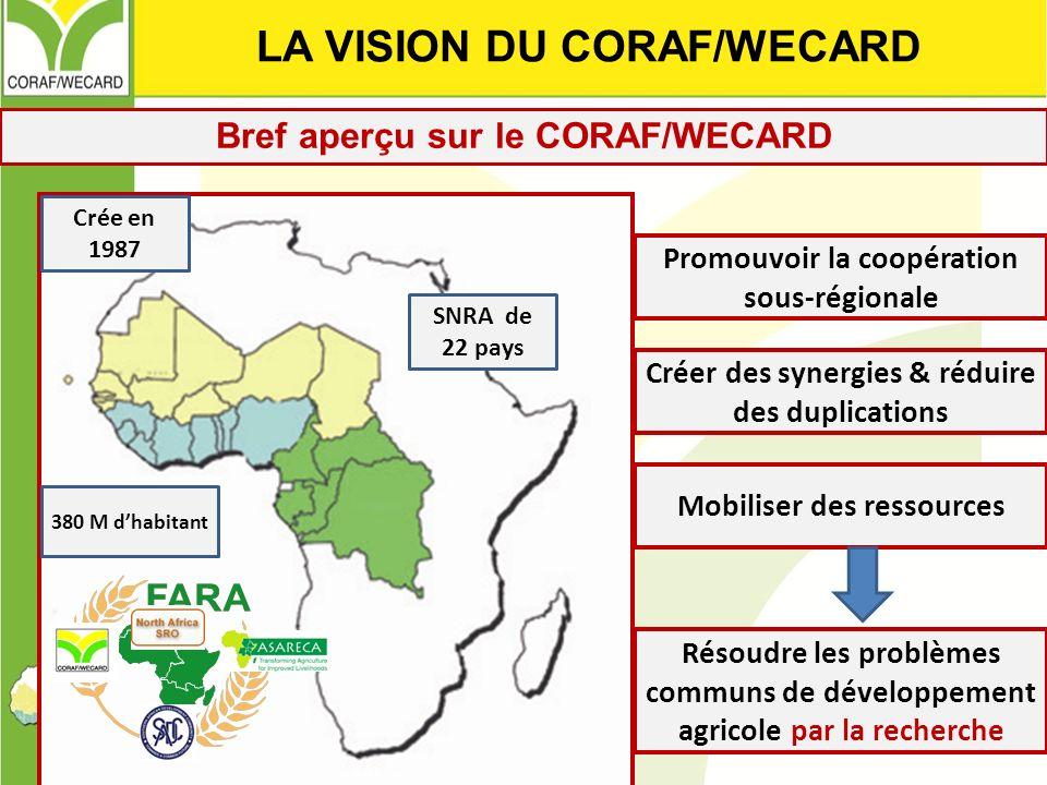 LA VISION DU CORAF/WECARD