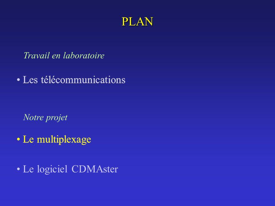 PLAN Les télécommunications Les télécommunications Le multiplexage