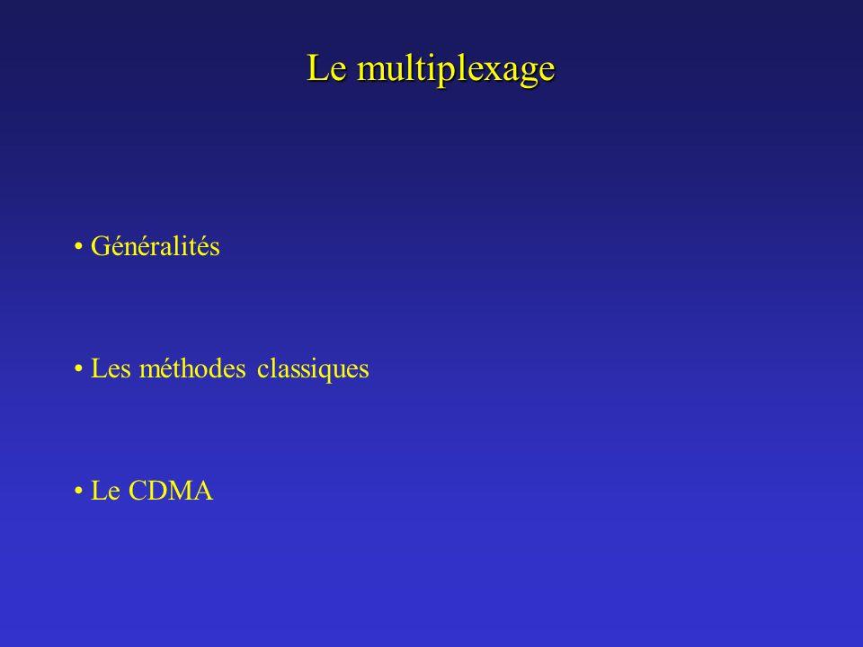 Le multiplexage Généralités Les méthodes classiques Le CDMA