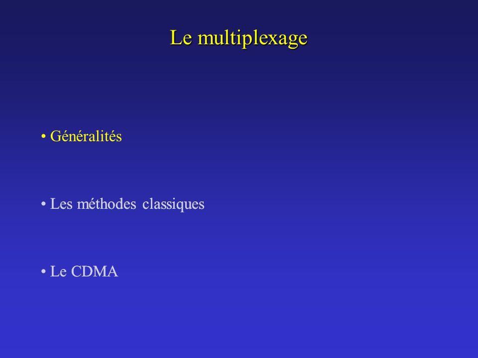 Le multiplexage Généralités Les méthodes classiques