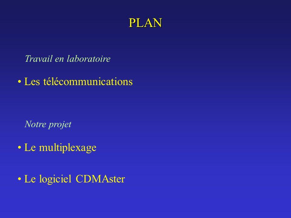 PLAN Les télécommunications Le multiplexage Le logiciel CDMAster