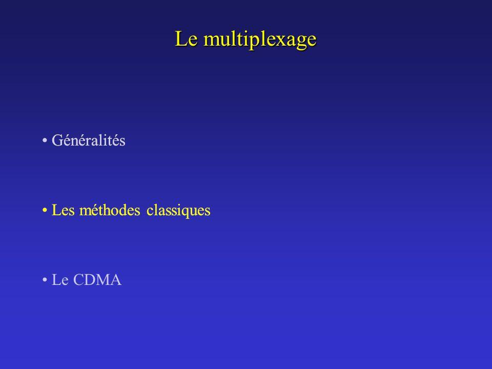 Le multiplexage Généralités Généralités Les méthodes classiques