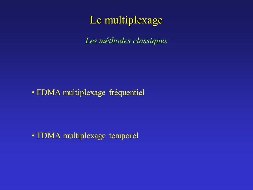Le multiplexage Les méthodes classiques FDMA multiplexage fréquentiel
