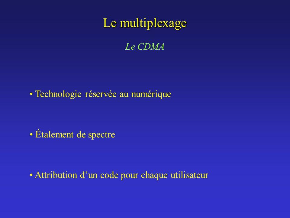 Le multiplexage Le CDMA Technologie réservée au numérique
