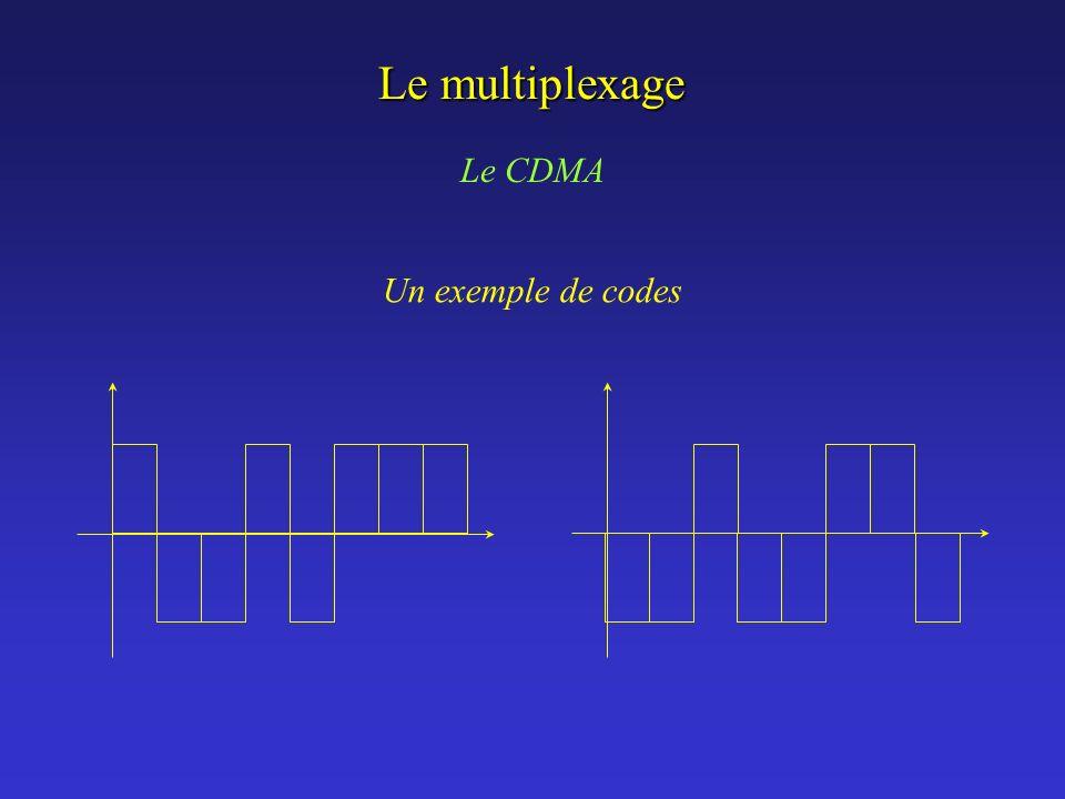 Le multiplexage Le CDMA Un exemple de codes