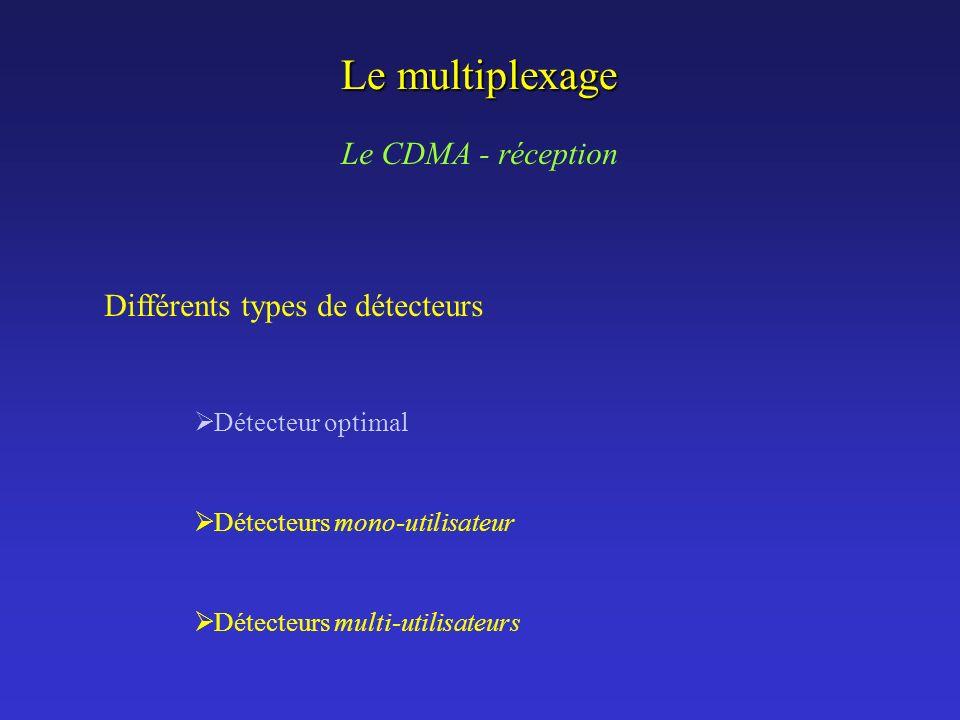 Le multiplexage Le CDMA - réception Différents types de détecteurs