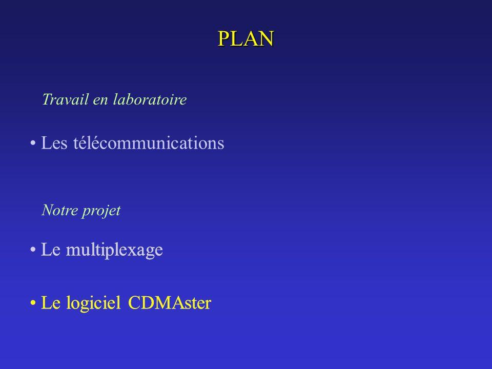PLAN Les télécommunications Le multiplexage Le multiplexage