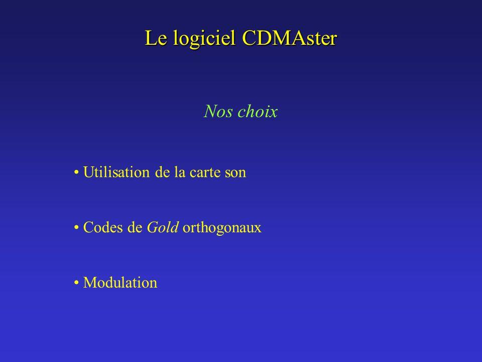 Le logiciel CDMAster Nos choix Utilisation de la carte son
