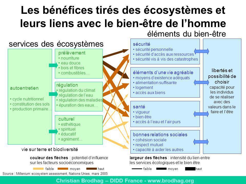 services des écosystèmes