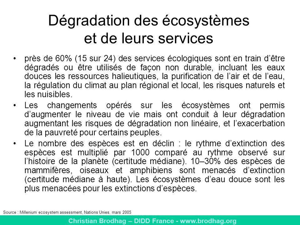 Dégradation des écosystèmes et de leurs services