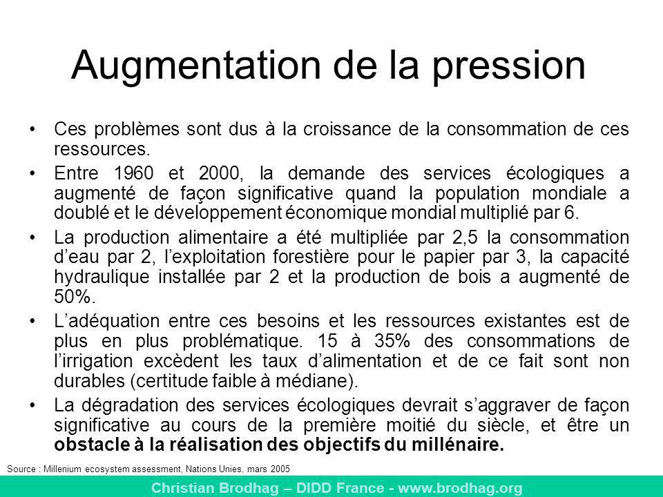 Augmentation de la pression