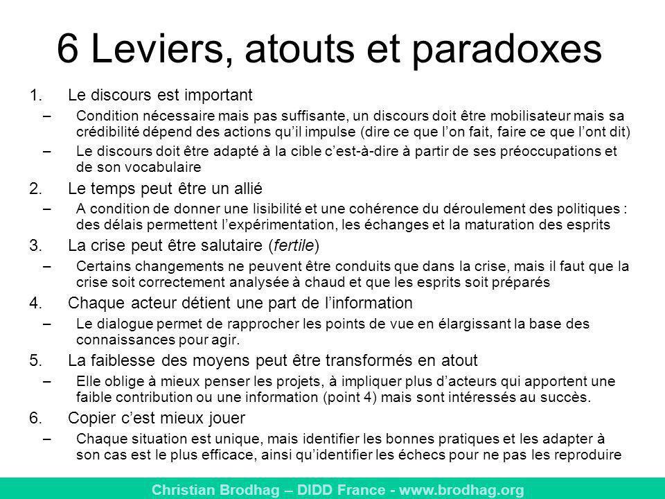 6 Leviers, atouts et paradoxes