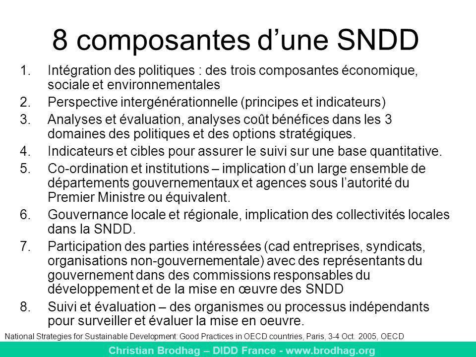 8 composantes d'une SNDD