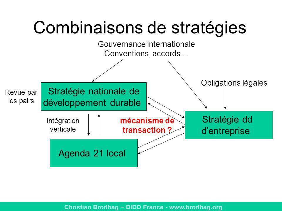 Combinaisons de stratégies