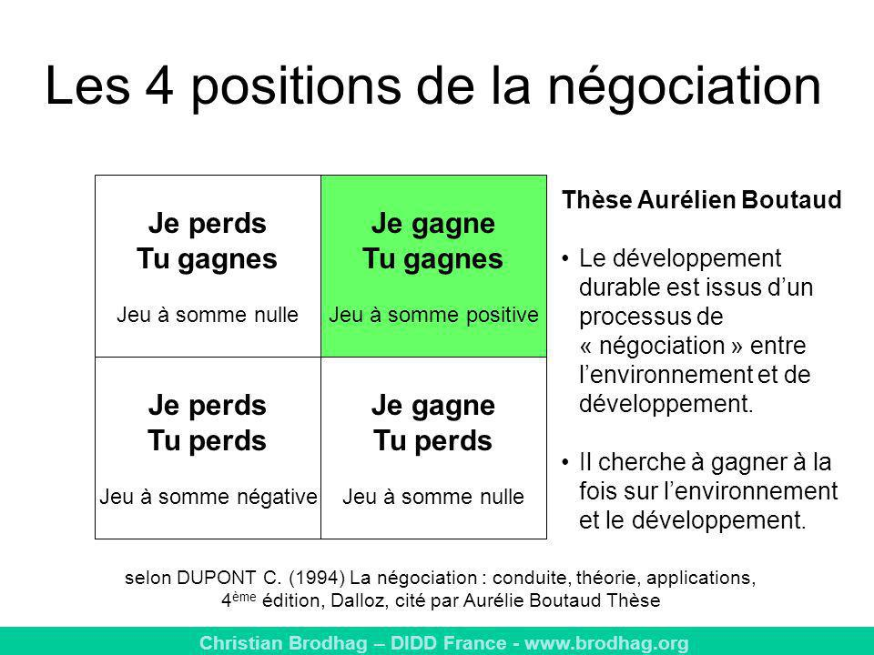 Les 4 positions de la négociation