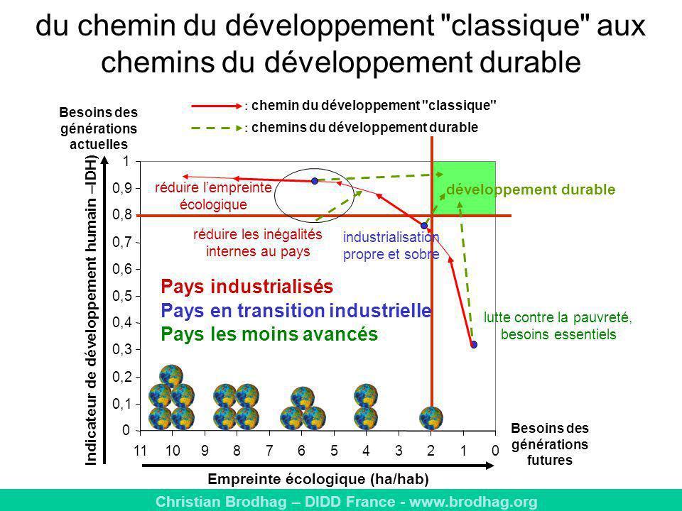 du chemin du développement classique aux chemins du développement durable