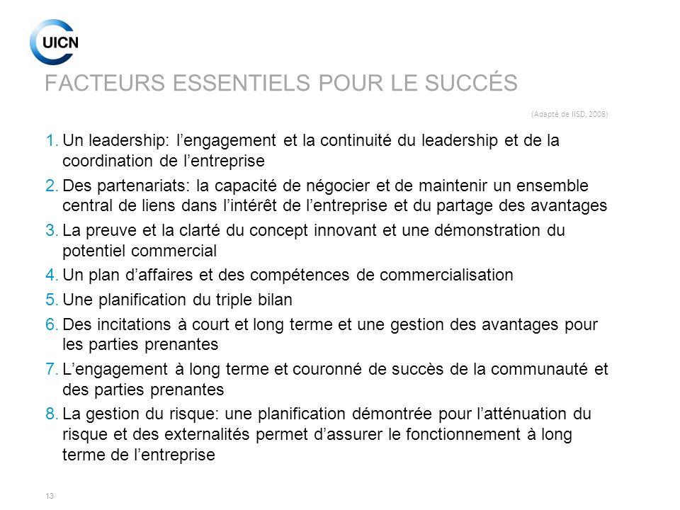 FACTEURS ESSENTIELS POUR LE SUCCÉS (Adapté de IISD, 2008)