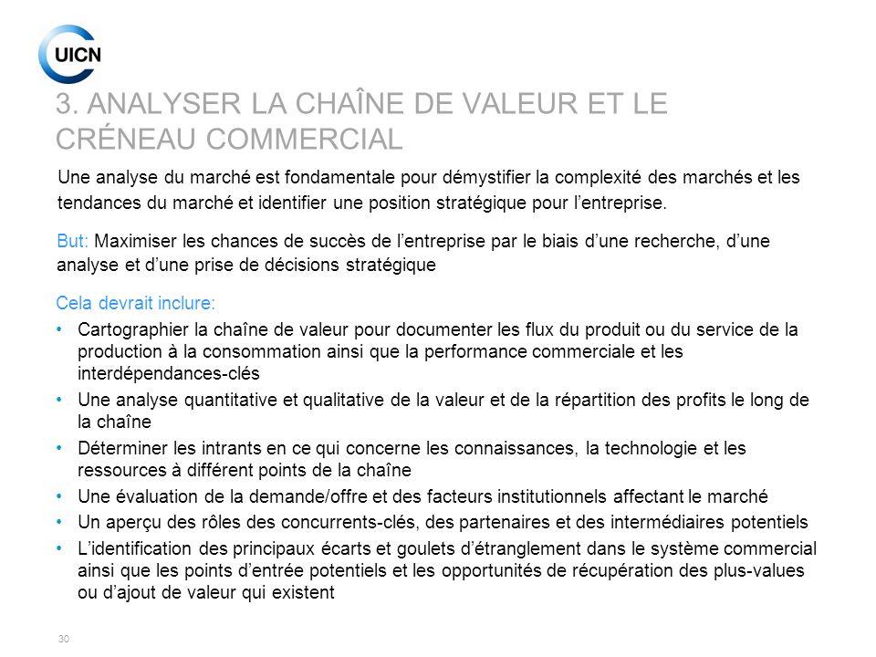 3. ANALYSER LA CHAÎNE DE VALEUR ET LE CRÉNEAU COMMERCIAL