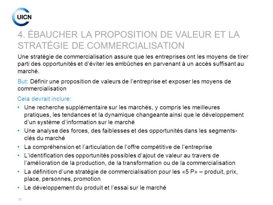 4. ÉBAUCHER LA PROPOSITION DE VALEUR ET LA STRATÉGIE DE COMMERCIALISATION