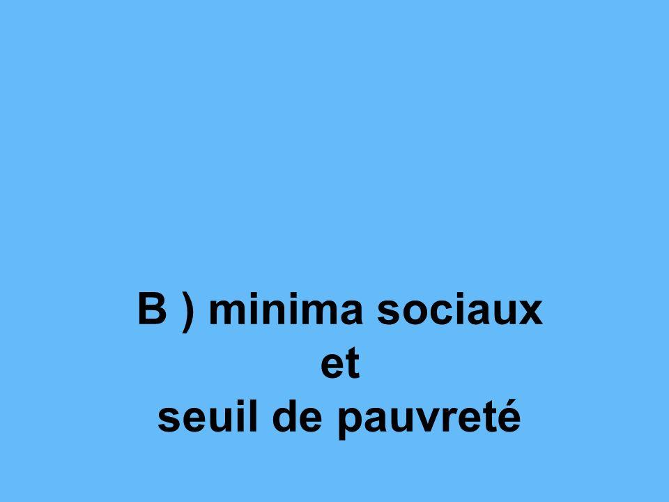 B ) minima sociaux et seuil de pauvreté