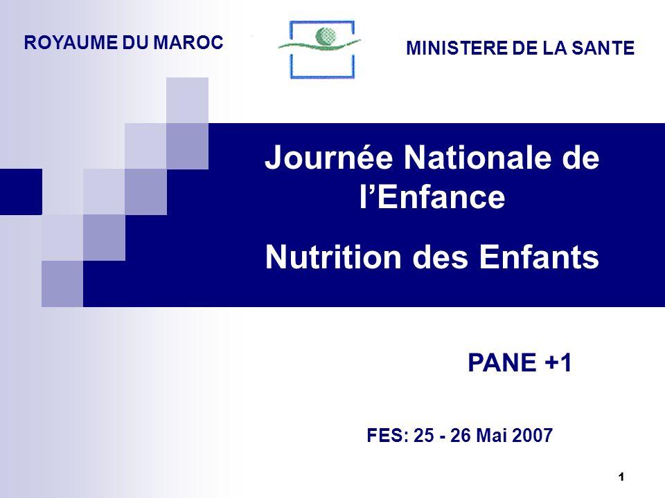 Journée Nationale de l'Enfance