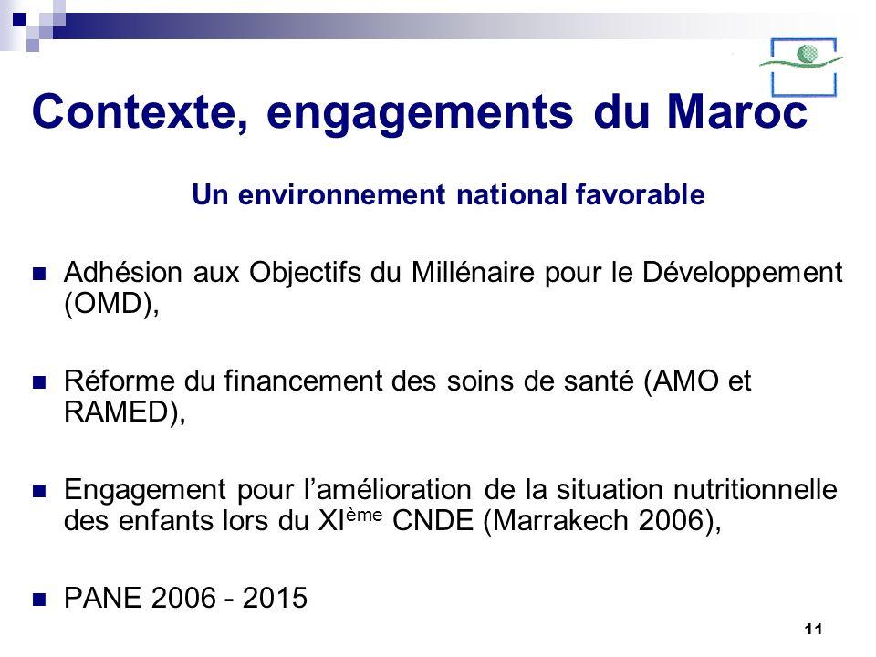 Contexte, engagements du Maroc