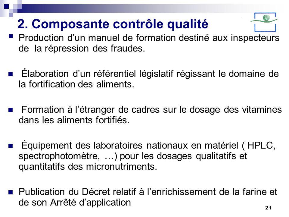 2. Composante contrôle qualité