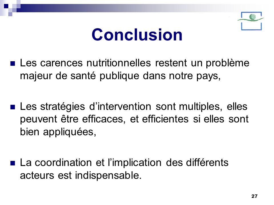 Conclusion Les carences nutritionnelles restent un problème majeur de santé publique dans notre pays,