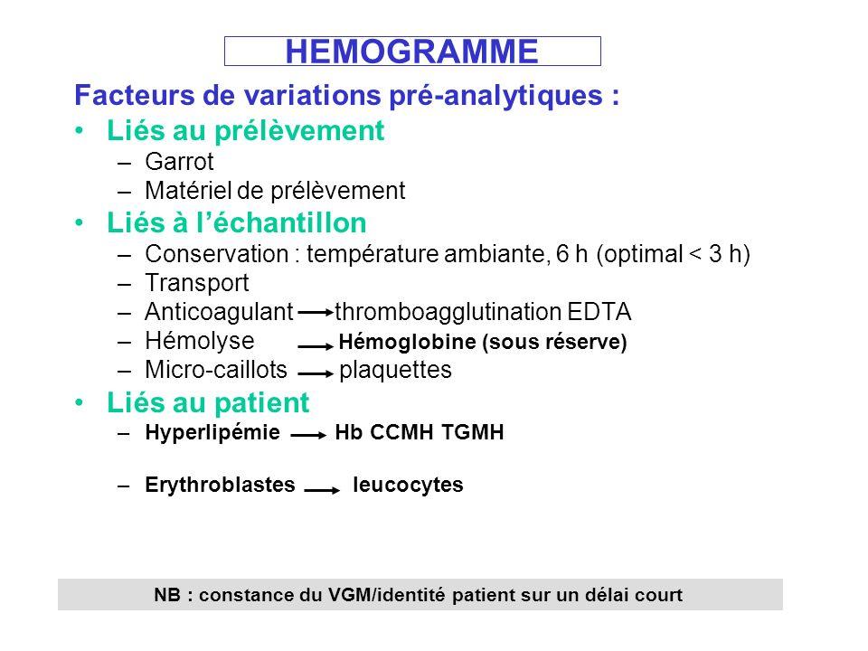 HEMOGRAMME Facteurs de variations pré-analytiques :