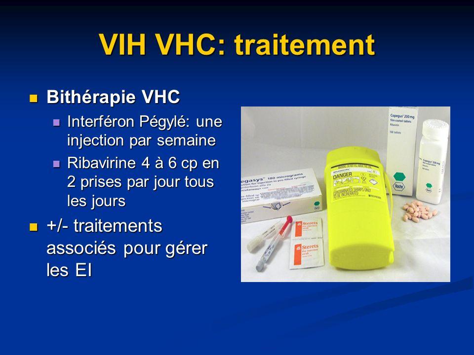 VIH VHC: traitement Bithérapie VHC