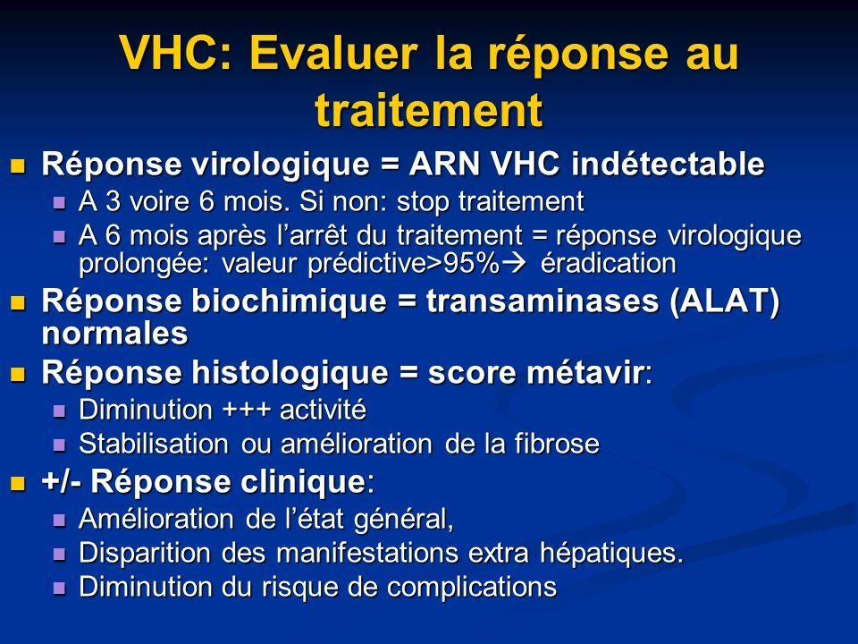 VHC: Evaluer la réponse au traitement