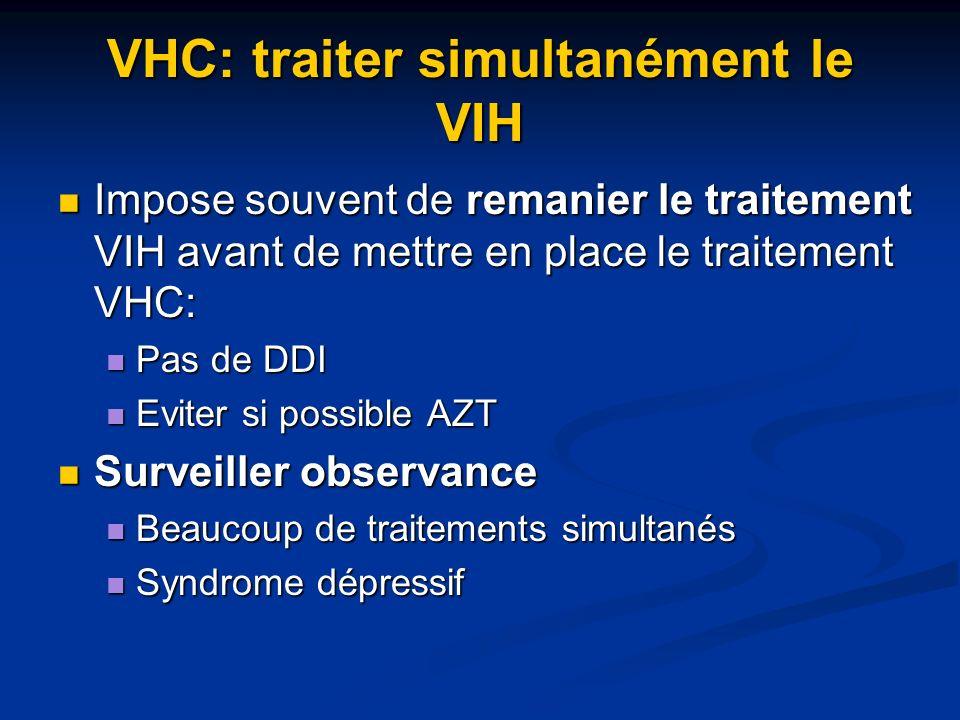 VHC: traiter simultanément le VIH