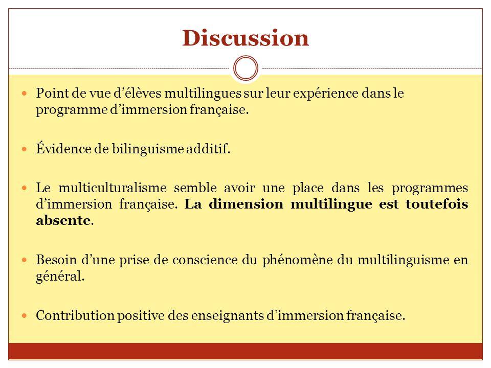 DiscussionPoint de vue d'élèves multilingues sur leur expérience dans le programme d'immersion française.