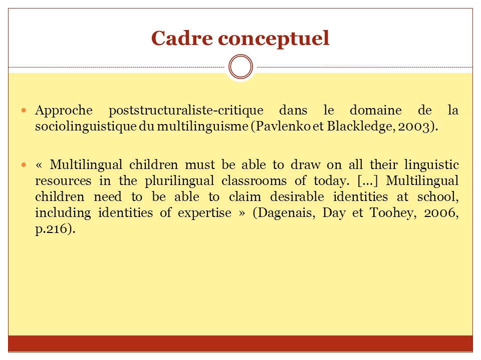 Cadre conceptuel Approche poststructuraliste-critique dans le domaine de la sociolinguistique du multilinguisme (Pavlenko et Blackledge, 2003).