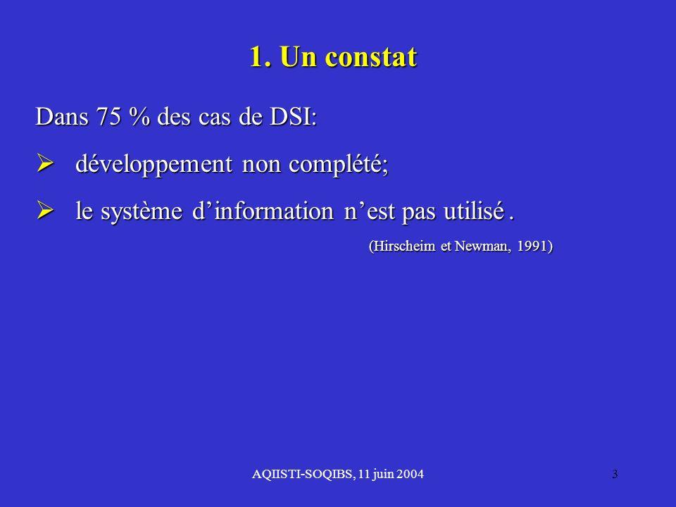 1. Un constat Dans 75 % des cas de DSI: développement non complété;